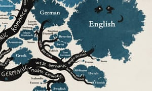 A Language Family Tree In Pictures Education The Guardian - Changing world language map