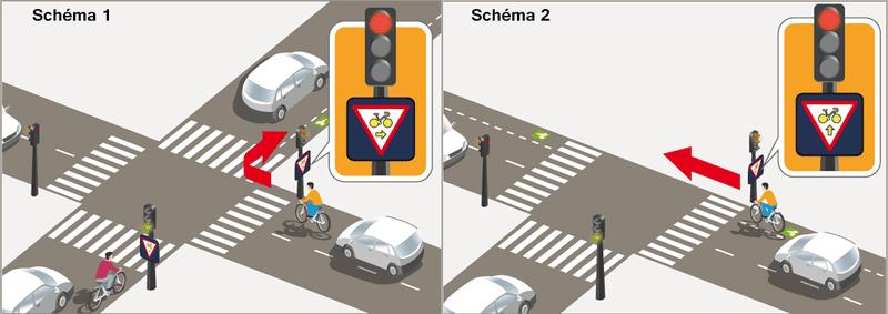 Paris run red lights