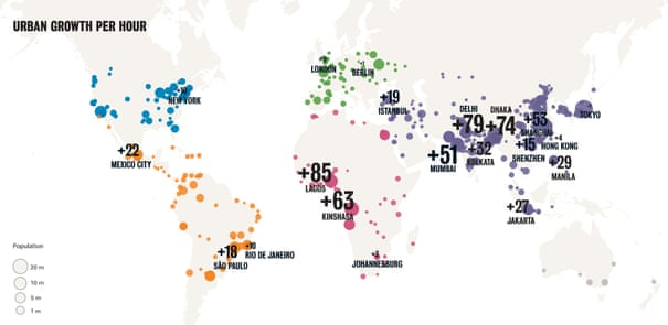 Cities in numbers: how patterns of urban growth change the world