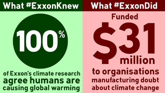 Image result for images EXXON ON CLIMATE CHANGE