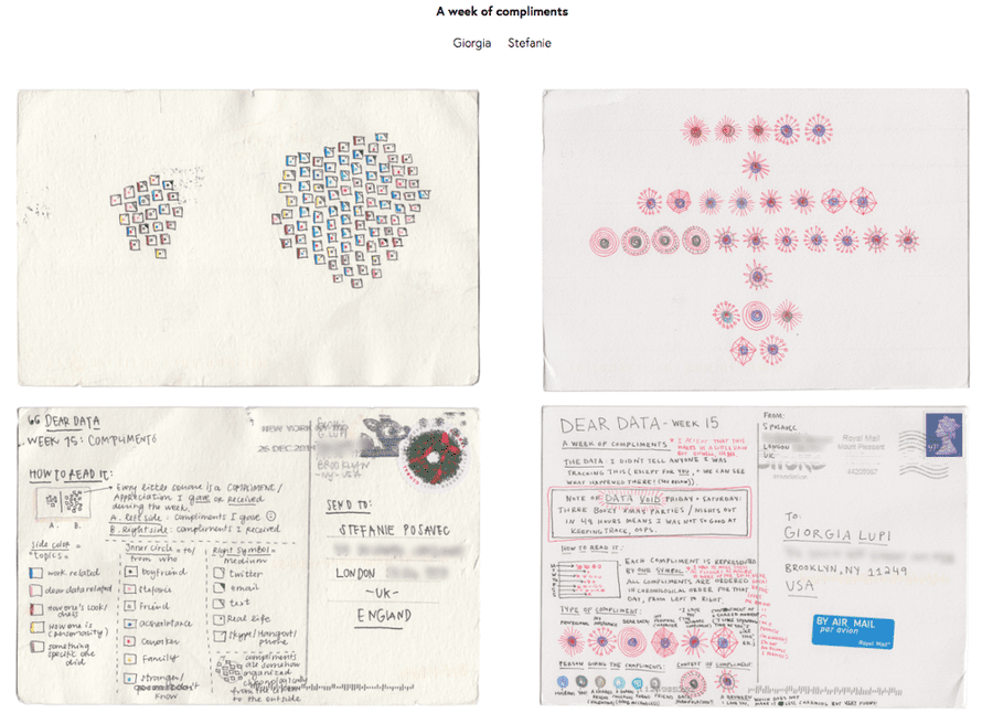 Award-winning work from Stefanie Posavec and Giorgia Lupi