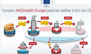 EU graphic mcdonalds