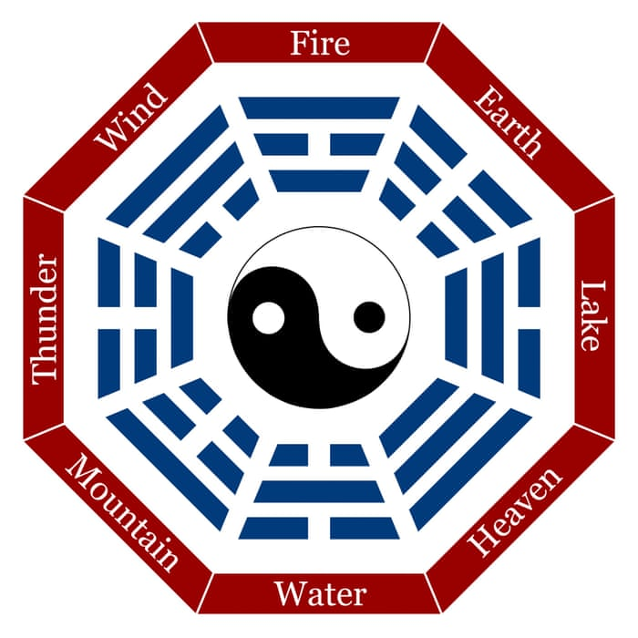 Mark Rylance Used The I Ching For His Career Can It Help With My