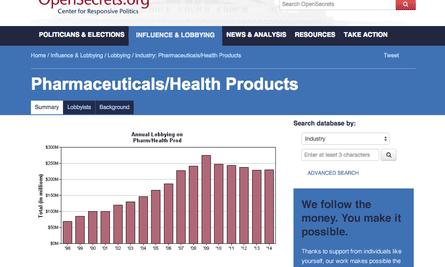 chart, pharma lobbying