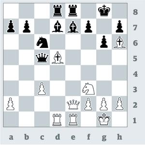 a985deeaa059d Leonard Barden on Chess   Sport   The Guardian