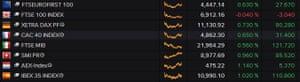 European stock markets, February 23 2015