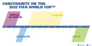 Fifa handout
