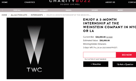 Charity Buzz