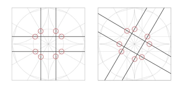 Muslim rule and compass: the magic of Islamic geometric design