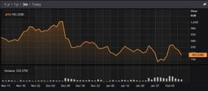Greek ATG stock market