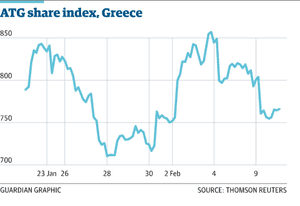 Greek stock market, February 09 2015