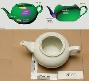 Metropolitan police's 3D graphic showing polonium contamination in the teapot. From green (low) to purple (high).