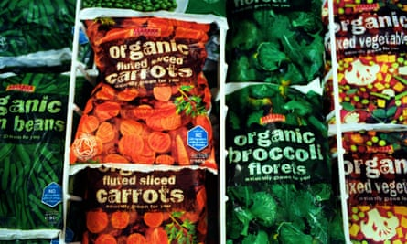 Sales of organic food in the UK rose by 4% in 2014.