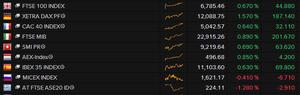 European stock markets, 2pm GMT, March 26 2015