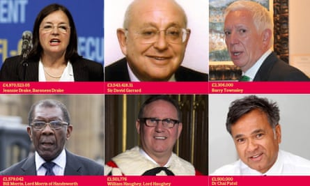 Labour Party donors made peers or nominated for peerages. Donations for Drake and Morris were made by their trades unions. A significant amount of Gerrard, Townsley and Patel's donations were made as loans; and their peerages were blocked.
