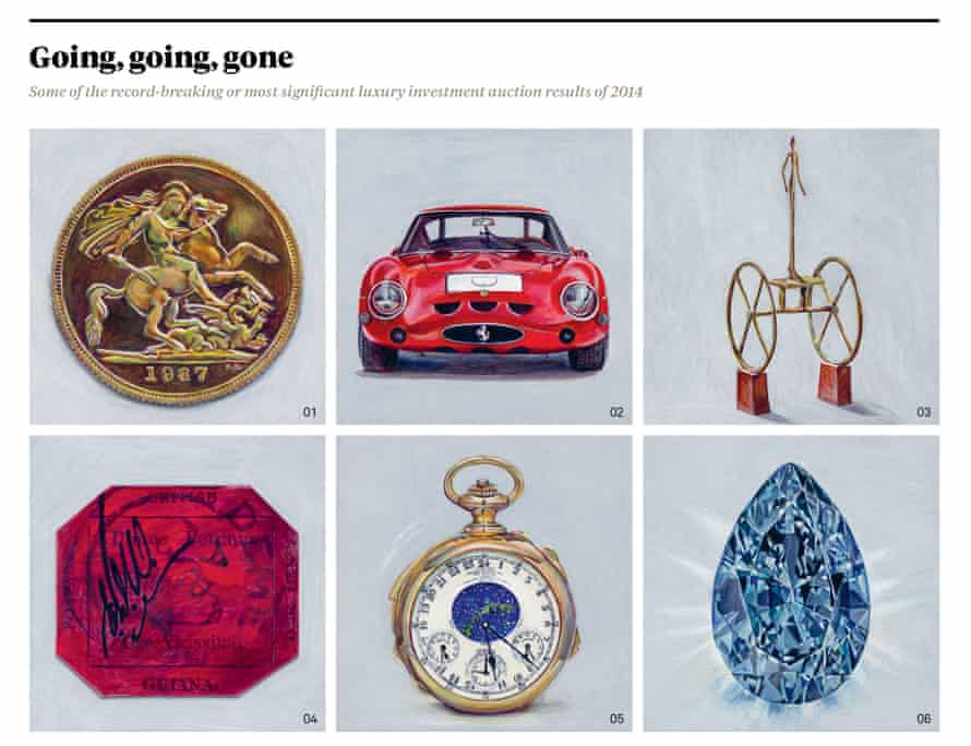 Some of the record-breaking auction results of 2014