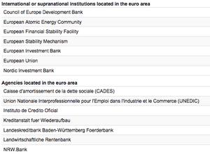 ECB's PSPP