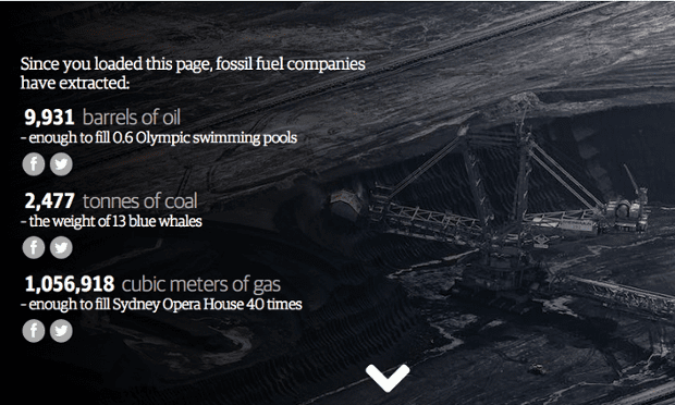 The Guardian's fossil fuel ticker