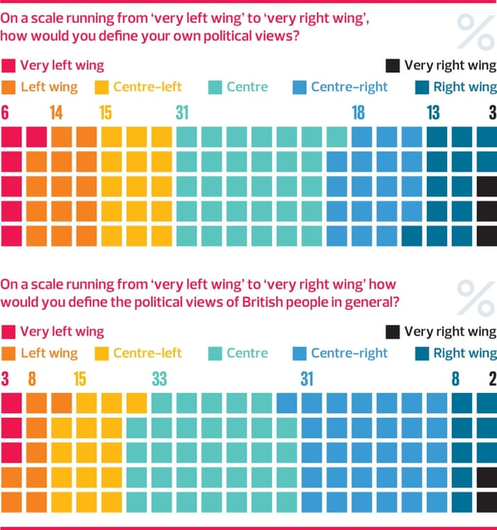 Britain Uncovered survey results: the attitudes and beliefs of