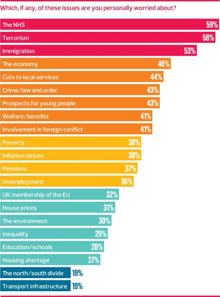 britain uncovered survey results the attitudes and beliefs of britons in 2015 society the guardian