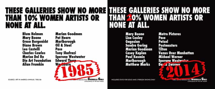 Then/Now by the Guerrilla Girls