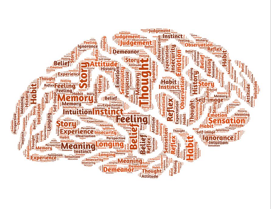 brain Wordle