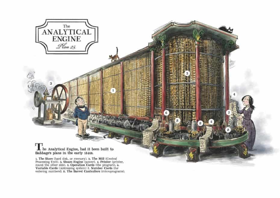 lovelace engine