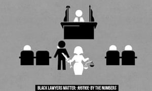young black lawyers