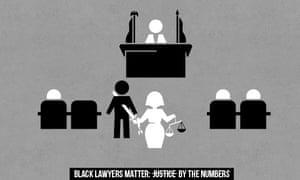 Black laywers