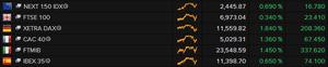 European stock markets, close, May 14 2015