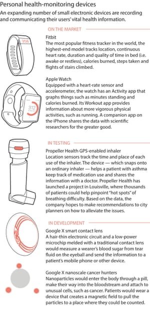 Personal health monitoring devices