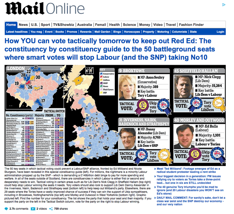 Mail Online tells readers to vote tactically