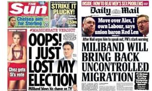 The Sun and the Mail: both overwhelmingly negative about Labour