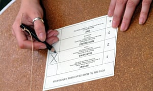 Marking X on ballot paper