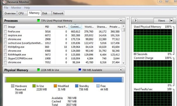 Why is my Windows PC running out of memory? | Technology | The Guardian