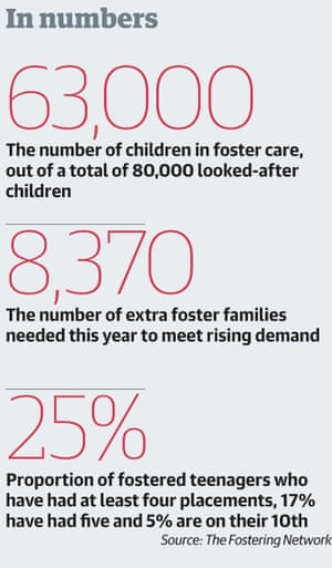 Fostering numbers Society