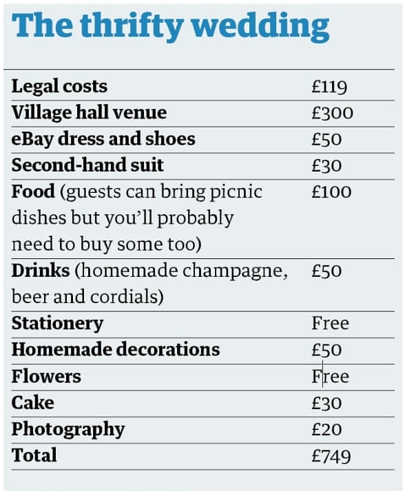Average Wedding Venue Cost.How To Get Married For Less Than 1 000 Money The Guardian