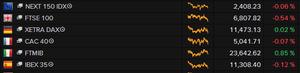 European stock markets, close, June 25 2015