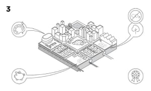How to build a city from scratch: the handy step-by-step