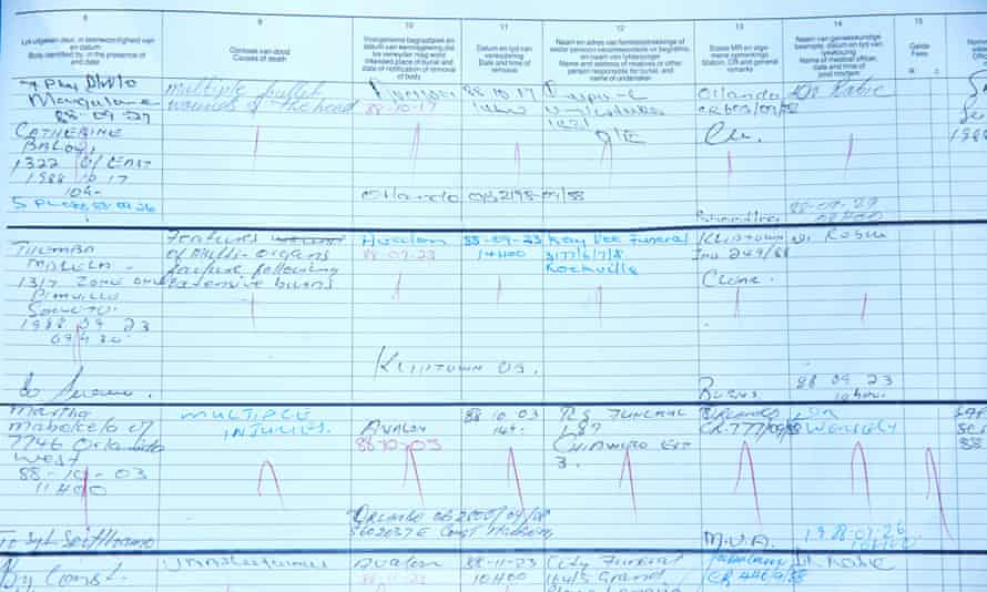 names on register