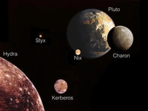 Pluto and its moons. Despite their chaotic rotations, the moons appear to be locked into stable trajectories.