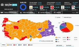 Anadolu news agency's breakdown of the election results