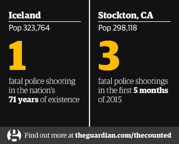iceland police killings