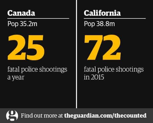 canada police shootings
