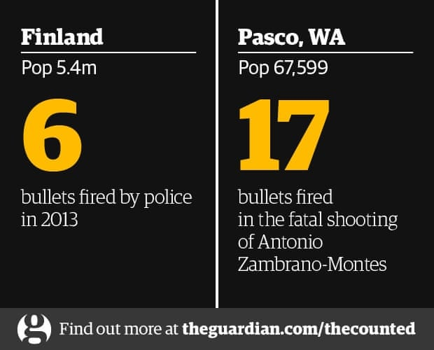 2b85be19ef By the numbers  US police kill more in days than other countries do in  years