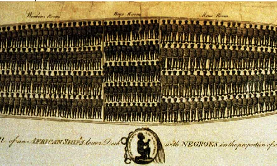 Plan of a slave ship showinmg how slaves were stowed, manacled, into the hold.