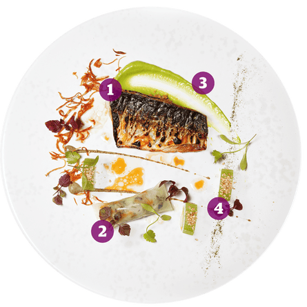 What A Dish The Uk S Most Beautiful Plates Of Food Restaurants The Guardian