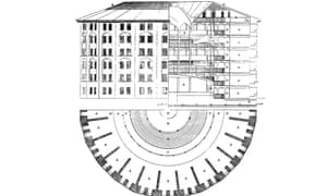 examples of panopticon in modern society