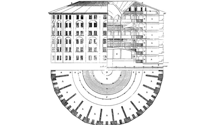 What Does The Panopticon Mean In The Age Of Digital Surveillance  What Does The Panopticon Mean In The Age Of Digital Surveillance   Technology  The Guardian