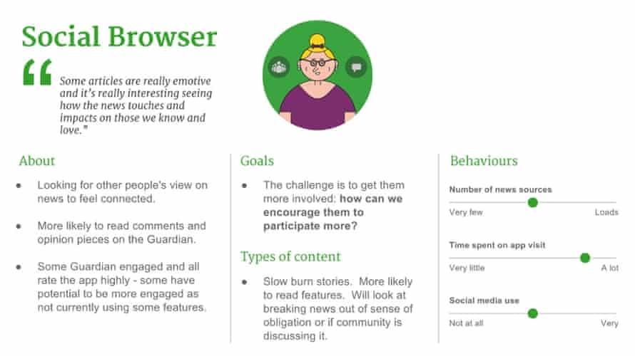 Social browser profile